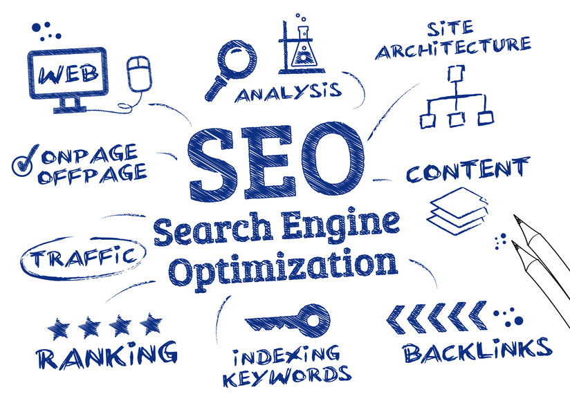 SEO – Content is King – Mesa County Libraries