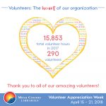 Volunteer Appreciation infographic